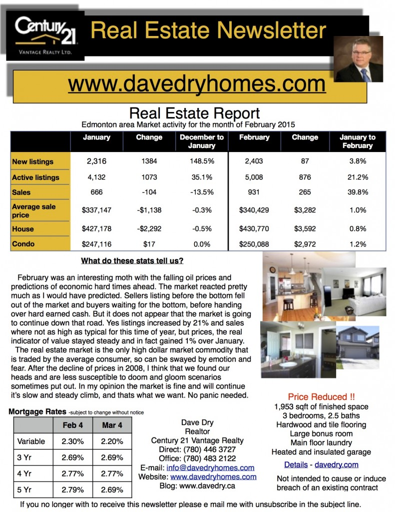 March 2015 Real Estate newsletter