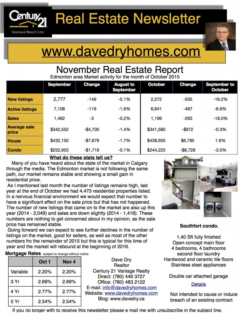 November 2015 Real Estate Newsletter
