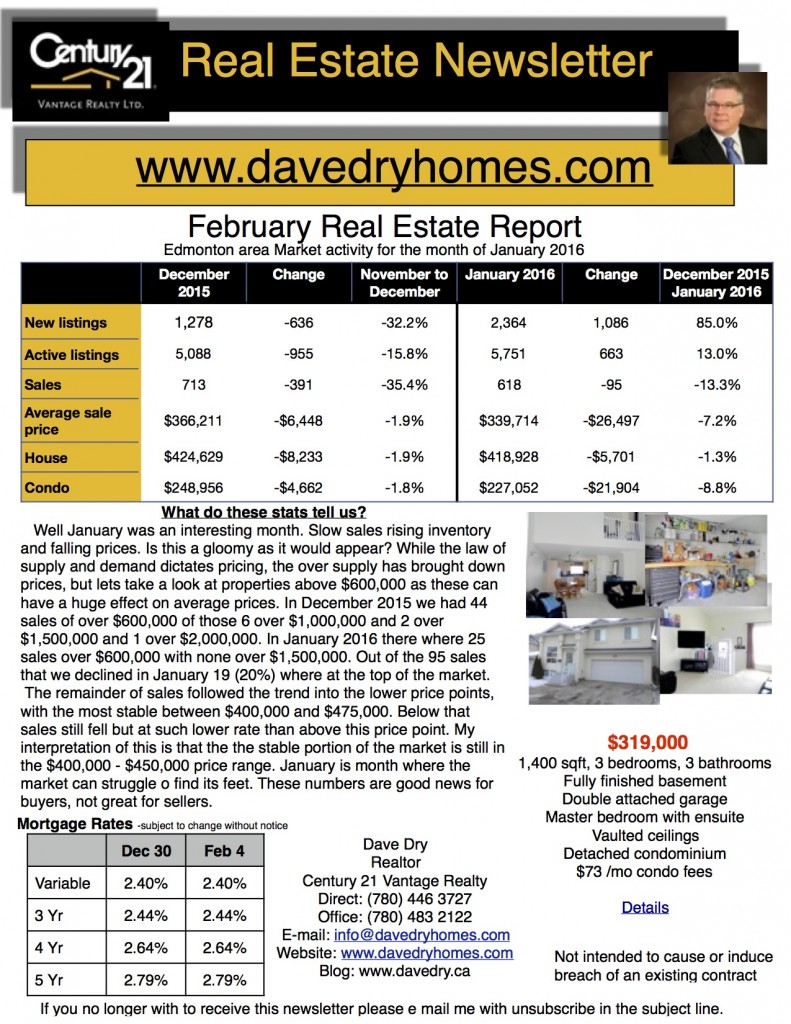 February 2016 Real Estate Newsletter