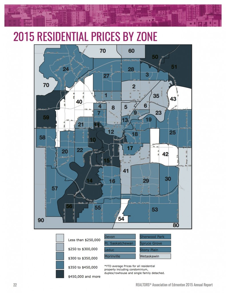 Average sale price by area