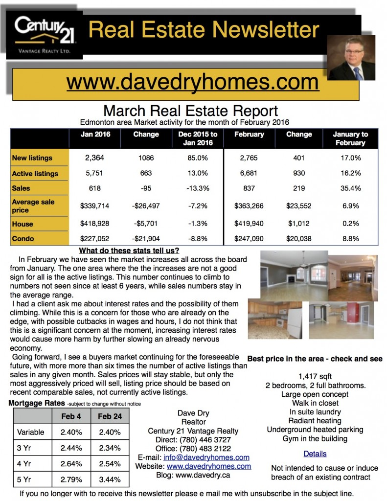 March 2016 RealEstate Newsletter