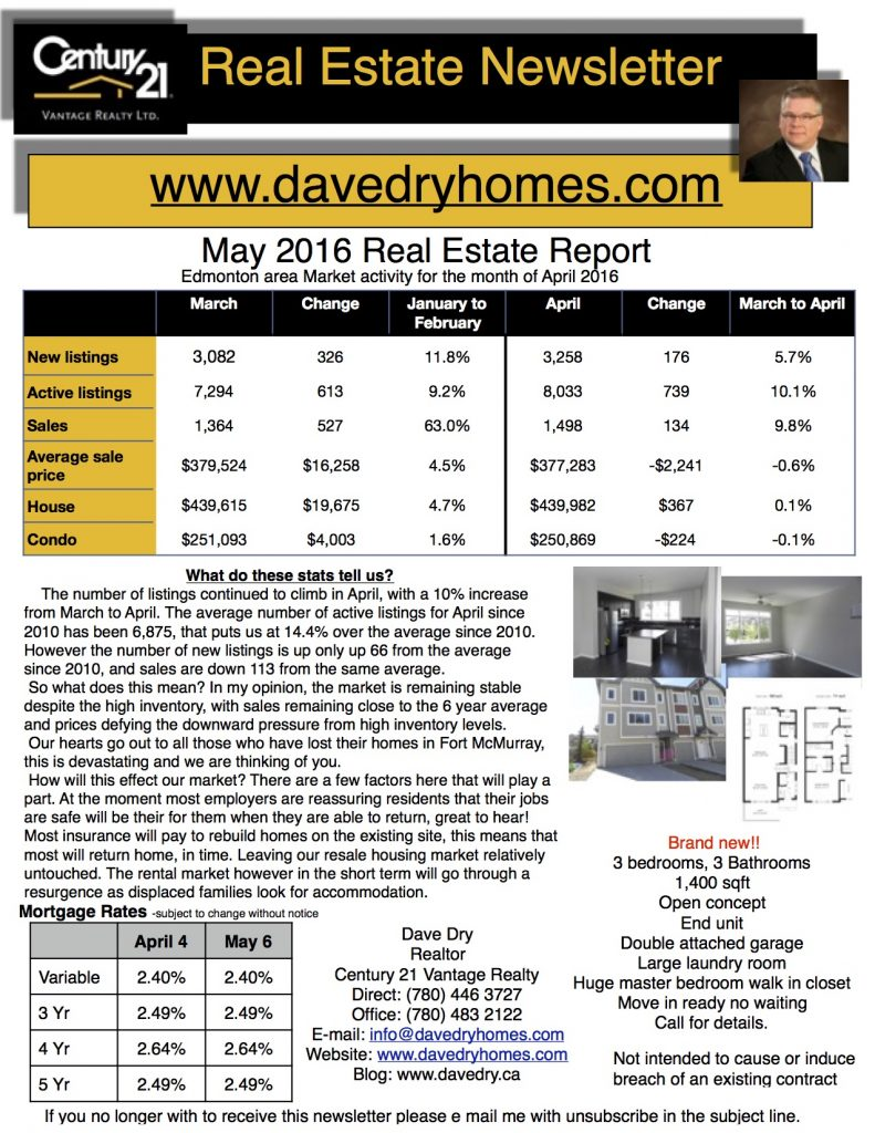 May 2016 Real Estate Newsletter