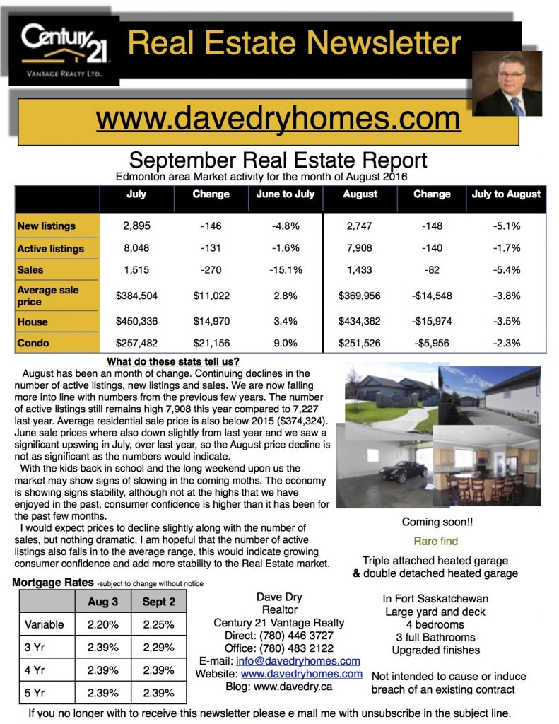 September 2016 Real Estate Newsletter