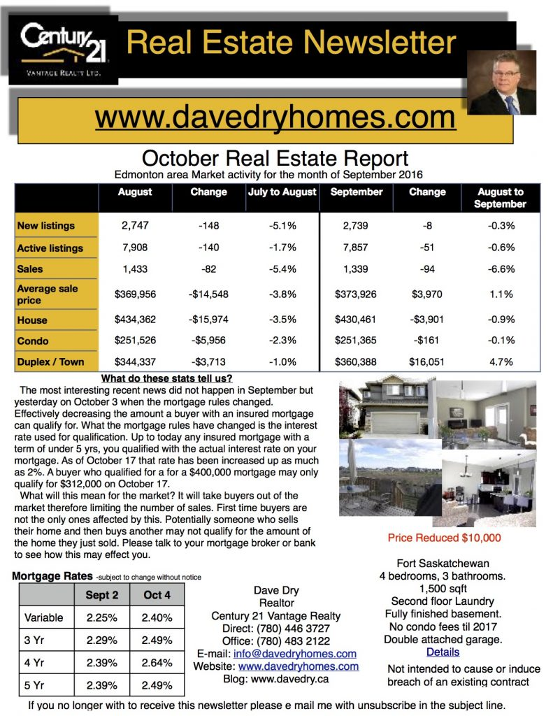 October Real Estate Newsletter