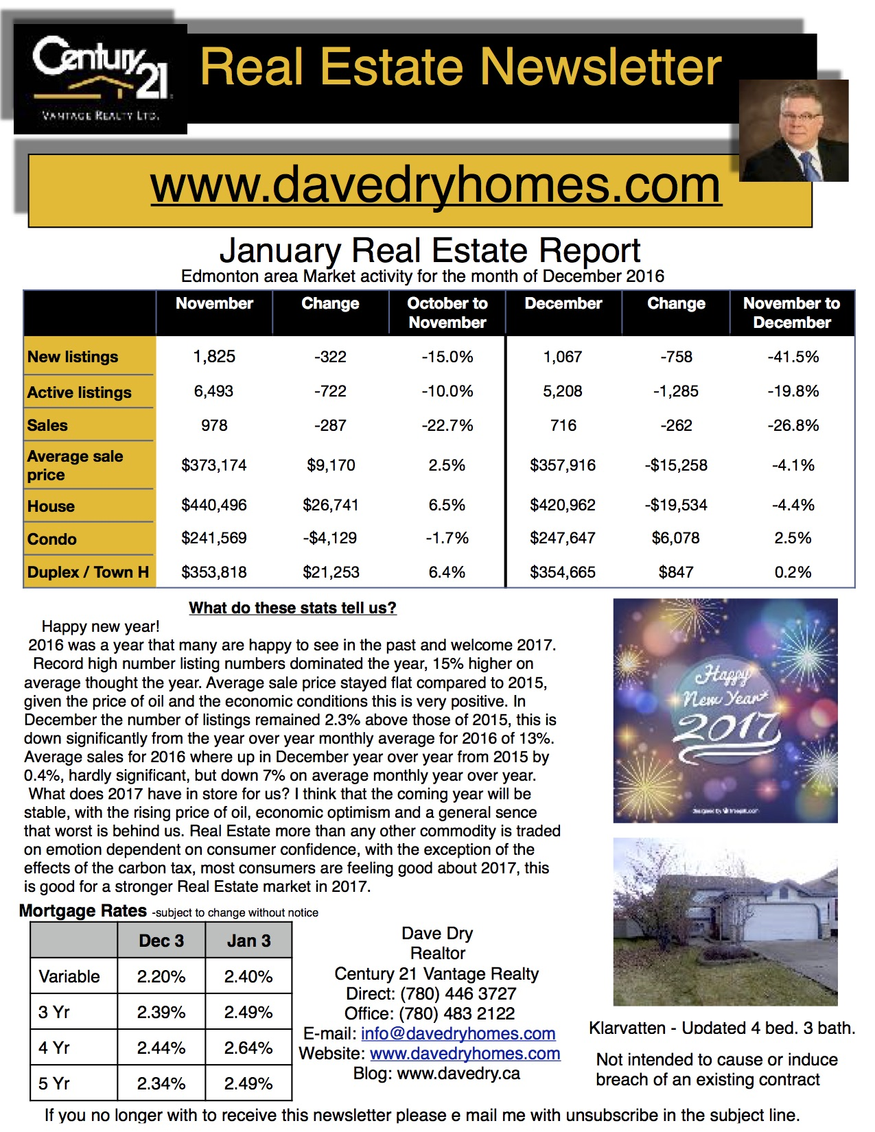 January 2017 Real Estate Newsletter