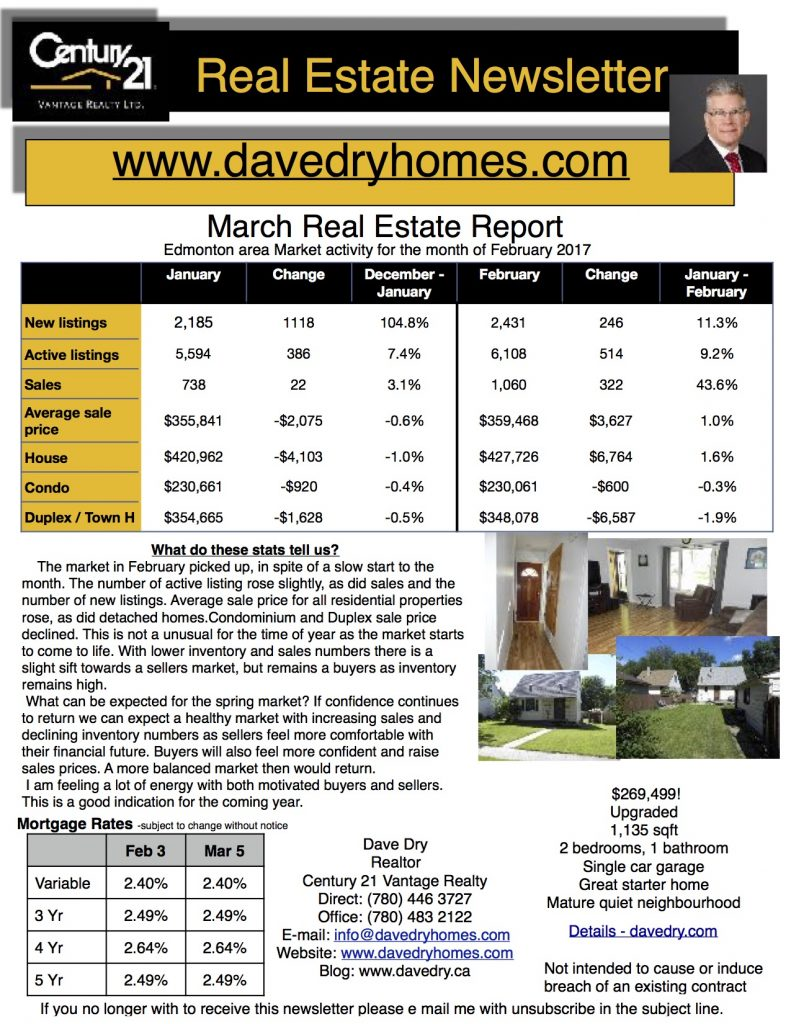 March 2017 Real Estate Newsletter