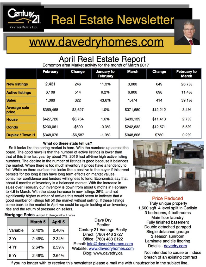 April 2017 Real Estate Newsletter