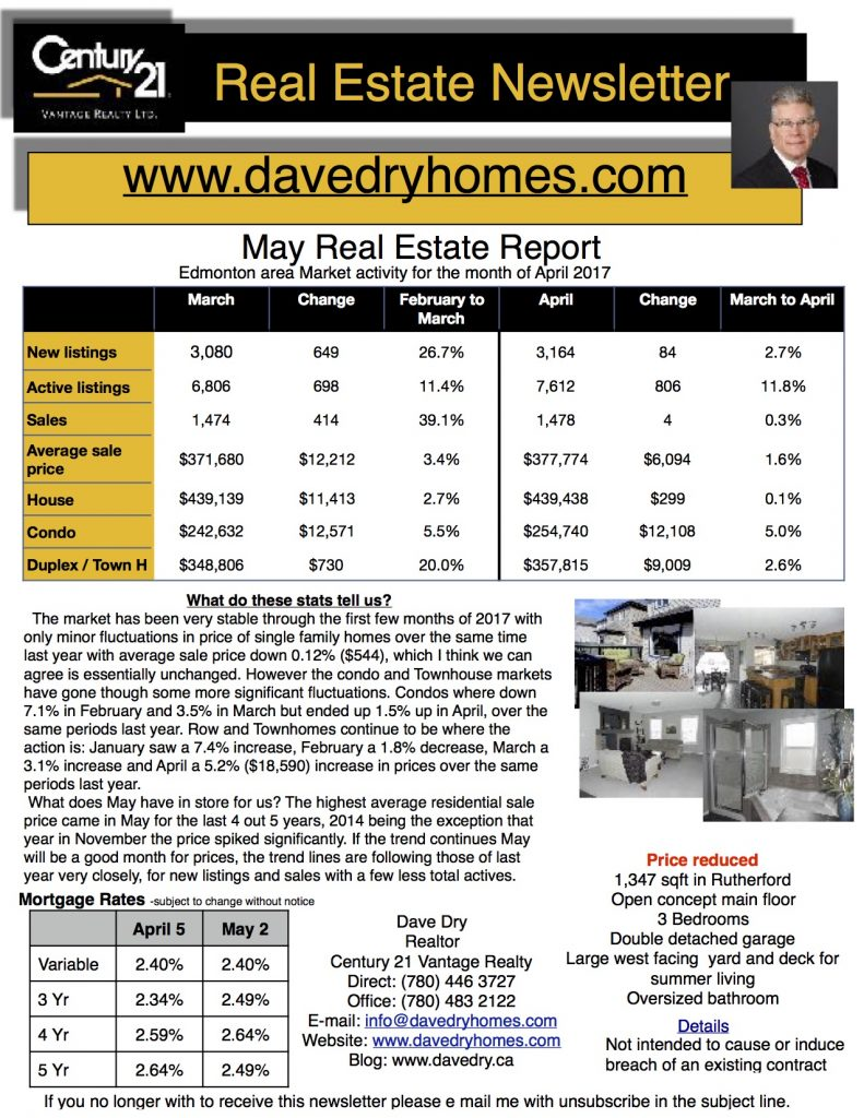 May 2017 Real Estate Newsletter