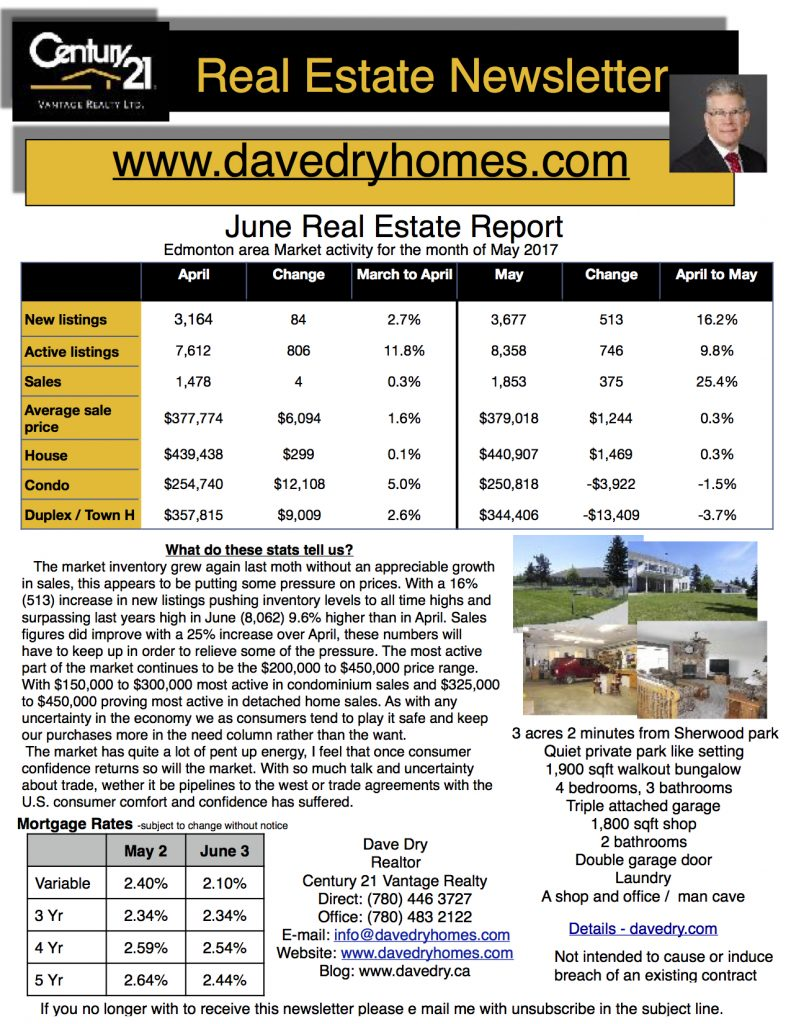 June Real Estate Newsletter