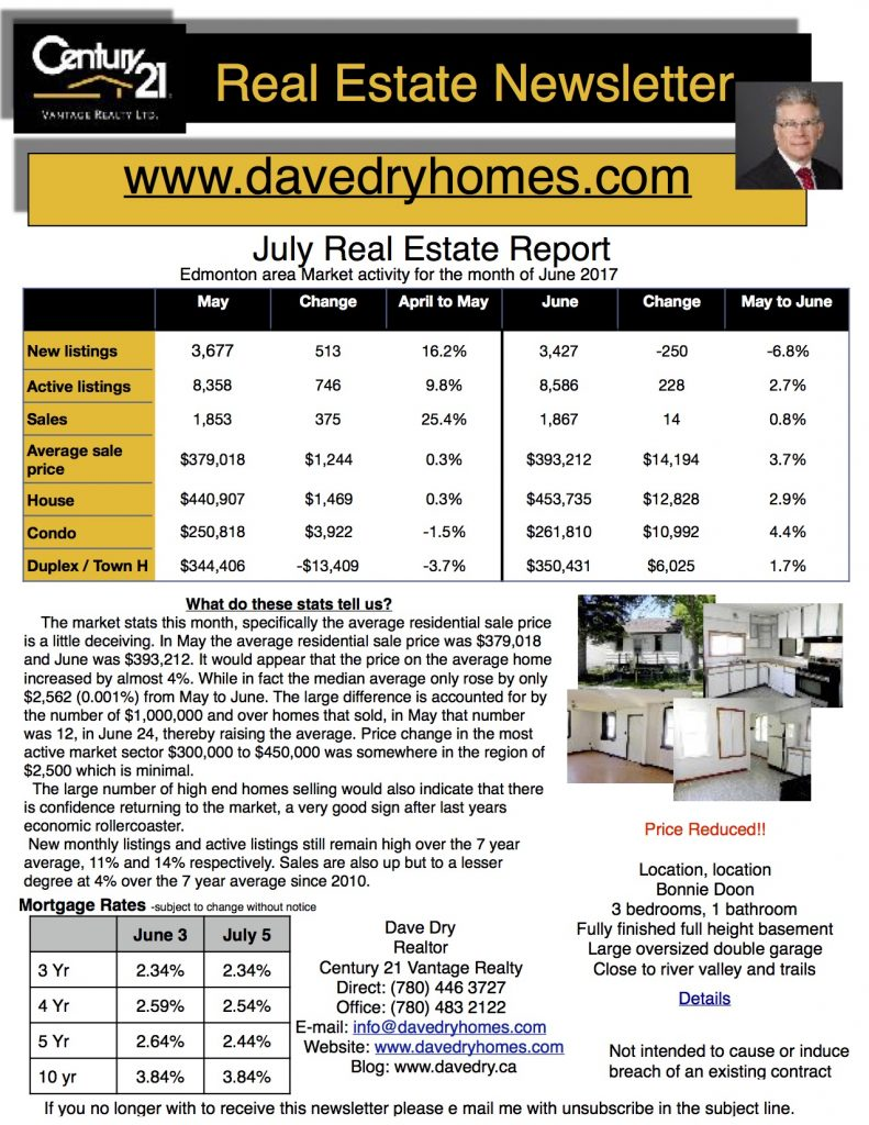 July 2017 Real Estate Newsletter