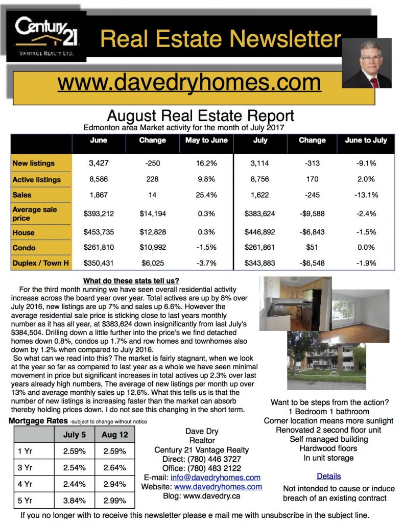 August 2017 Real Estate Newsletter