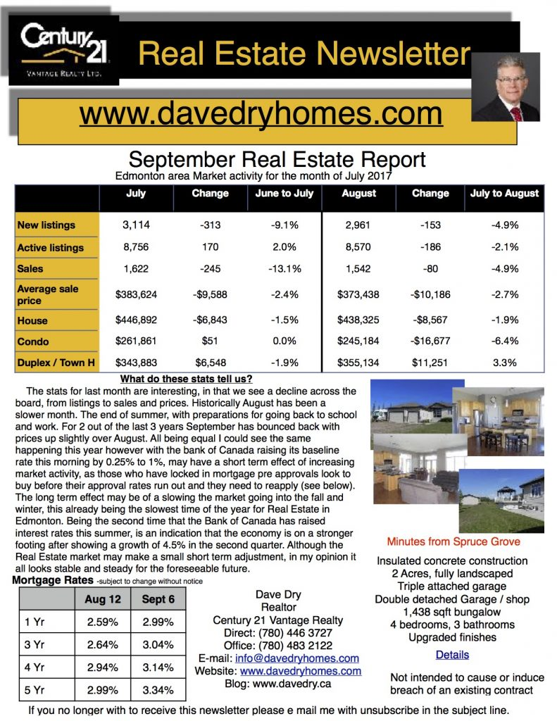 September 2017 Real Estate Newsletter