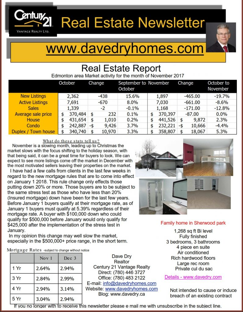 December 2017 Real Estate Newsletter