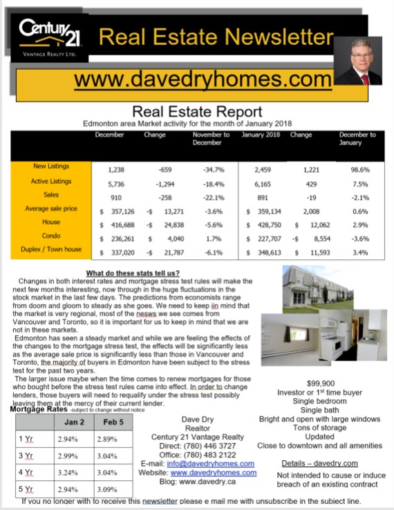 February 2018 Real Estate newsletter