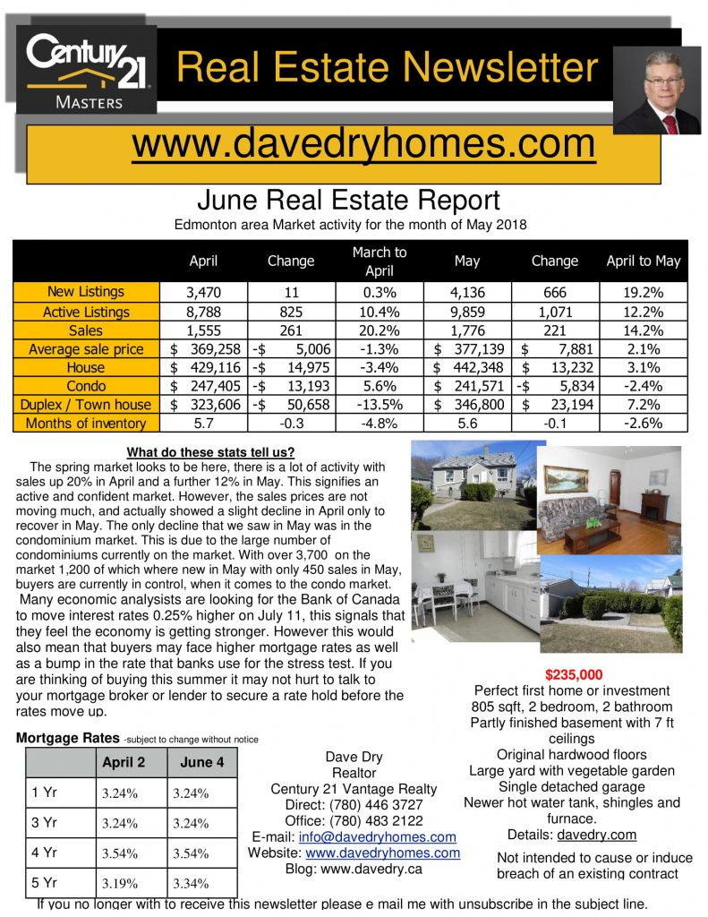 June  Real Estate Newsletter  Real Estate Blog  Dave Dry